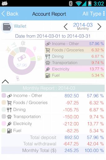 Download APK: EvoWallet – Money Tracker [Premium] v1.77.059 [Paid]
