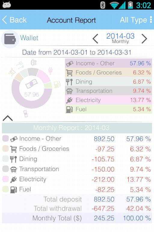 EvoWallet - Money Tracker [Premium]  poster 0