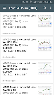 MACD Indicator Alert  For Pc – Video Calls And Chats – Windows And Mac 1