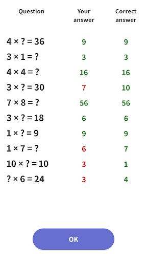 Multiplication table - learn easily, Times Tables 1.2.8 screenshots 3