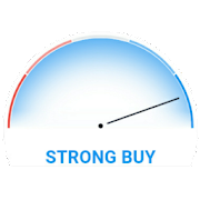 Currency Strength Meter - Extended Version