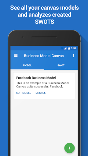 Foto do Business Model Canvas & SWOT