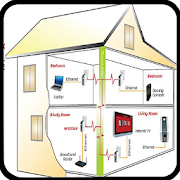 House Wiring In Hindi
