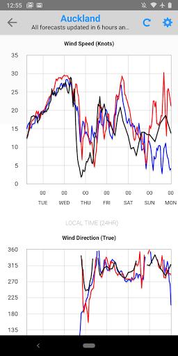 PredictWind - Marine Forecasts  screenshots 3