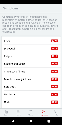 COVID-19! - The current spread of disease  Screenshots 5