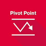 Easy Pivot Point - Forex and Commodities