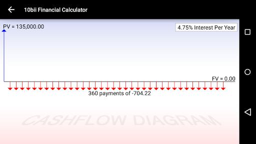 10bii Financial Calculator  screenshots 7