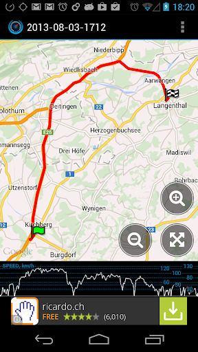 Ulysse Speedometer  Screenshots 4