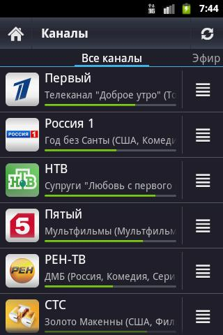 Foto do IP-TV Player Remote