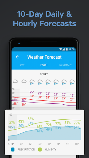 Weather data & microclimate : Weather Underground  Screenshots 6