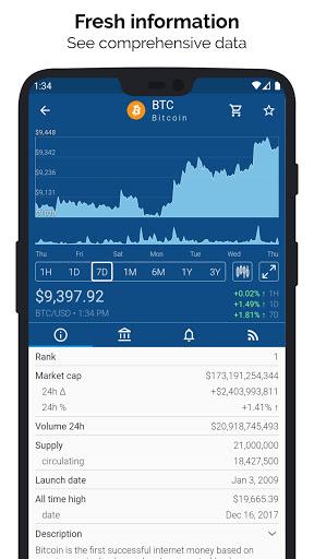 Automatizuota Bitcoin Prekybos Programa