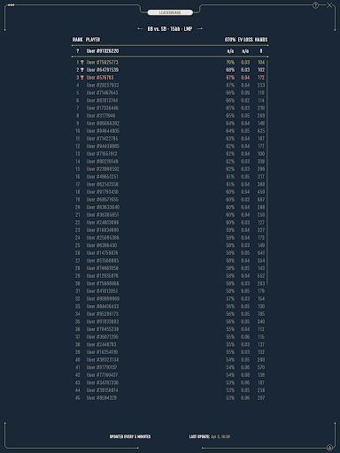 DTO Poker - Your GTO MTT Poker Trainer screenshots 13