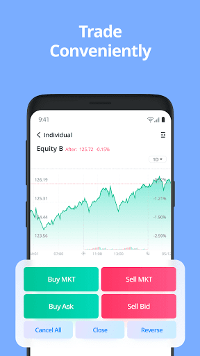 Webull: Investing & Trading. All Commission Free android2mod screenshots 6