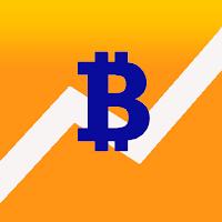 Crypto Alert - Crypto MACD Golden Cross Detect