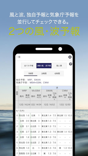 u6ce2u4f1du8aac u201dCatch the waveu201d u30b5u30fcu30d5u30a3u30f3u6ce2u60c5u5831 android2mod screenshots 4