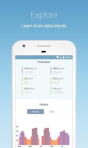 Air Quality | AirVisual  Screenshots 5