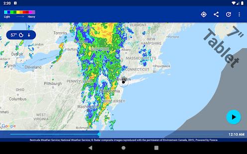 Rain Alarm
