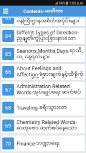 Daily Words English to Myanmar 2