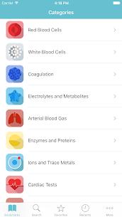 Medical Lab Tests 1.0 Mod APK (Unlock All) 1