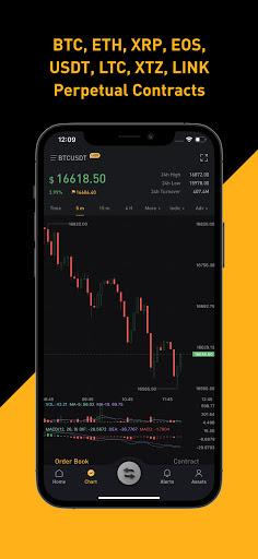 bitcoinwisdom io ltc dolar SUA