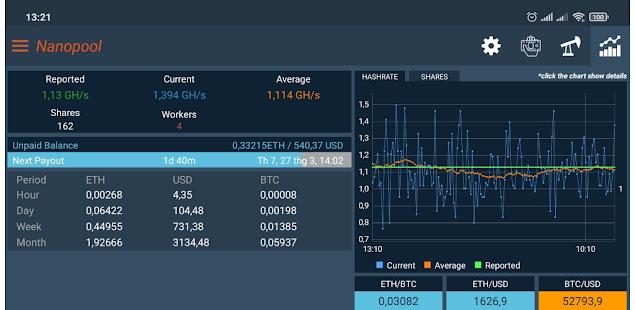 Nanopool Monitor & Notification - (3rd App)