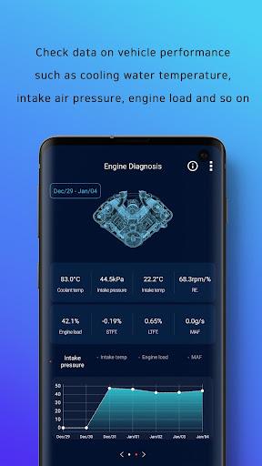 INFOCAR - OBD2 ELM327 Car Scanner Diagnostics 2.22.82 screenshots 5