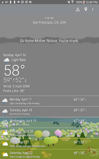 What The Forecast?!! screenshots 7