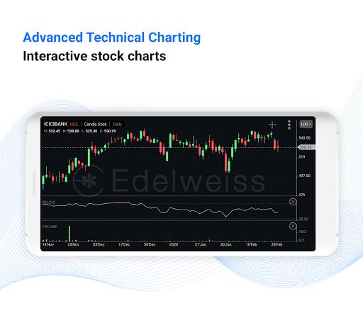 Edelweiss: Share Market Trading App, Sensex, Nifty android2mod screenshots 5