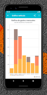 Drivvo - Gastos e Ingresos de conductor y vehículo