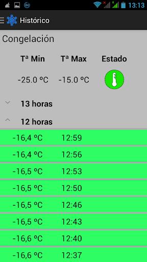 TemperaturaControl ss3
