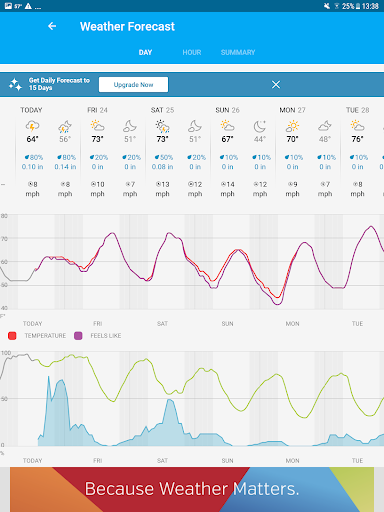 Weather data & microclimate : Weather Underground  Screenshots 20