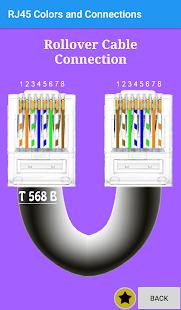 RJ45 Cable Colors Connections