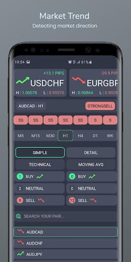 MyFxHelper - Forex Signal  Paidproapk.com 3