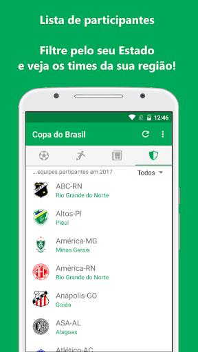 Foto do Copa do Brasil 2021: notícias e resultados ao vivo