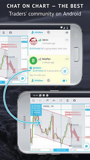 Market Trends - Forex signals & traders community  Paidproapk.com 2