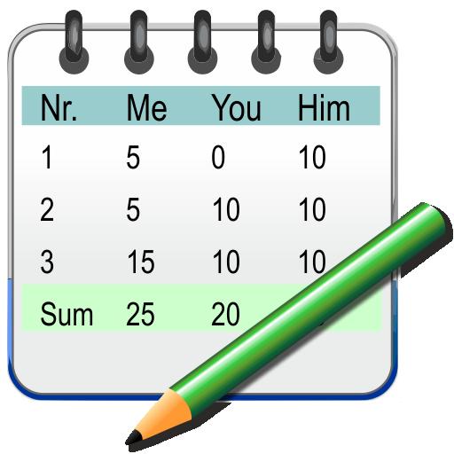 Simple Score Sheet
