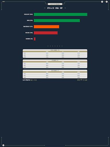 DTO Poker - Your GTO MTT Poker Trainer screenshots 19