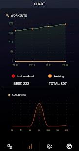 100 Dips Workout Program BeStronger