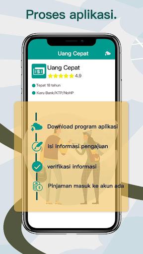 Uang Cepat – Aplikasi Pinjaman Online Cepat Cair Syarat Mudah