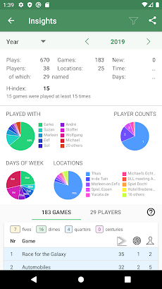Board Game Stats: Track game collection and playsのおすすめ画像2