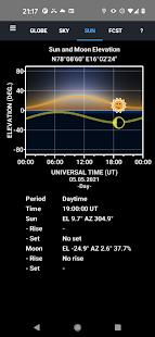 Aurora Forecast 3D 7.6 Screenshots 3