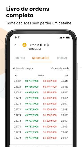 quanto tempo demora saque mercado bitcoin)