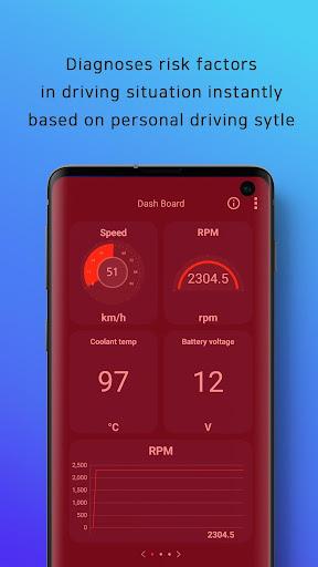 INFOCAR - OBD2 ELM327 Car Scanner Diagnostics 2.22.82 screenshots 15