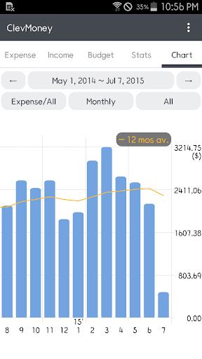 ClevMoney - Personal Finance apktram screenshots 6
