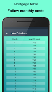 Interest calculators - Compound interest