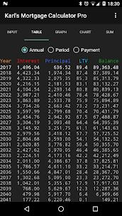 Karl's Mortgage Calculator Pro 2