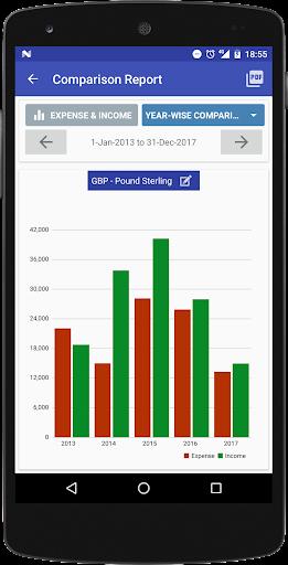 Just Money manager, Budget Bills & Expense tracker  Screenshots 2