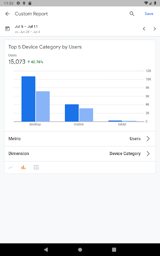 Google Analytics screenshots 16
