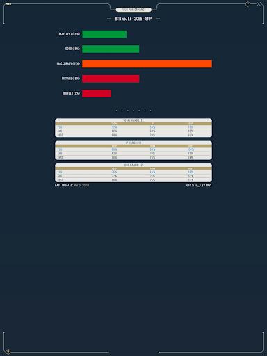 DTO Poker - Your GTO MTT Poker Trainer screenshots 14