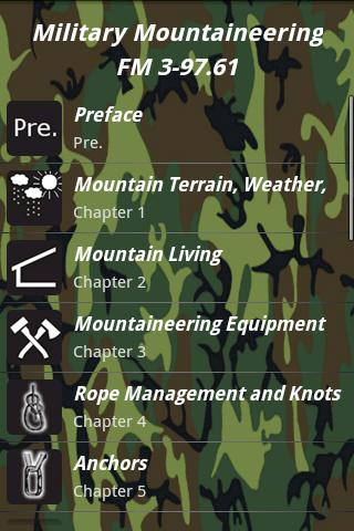 Mountaineering Pro For PC Windows (7, 8, 10, 10X) & Mac Computer Image Number- 6